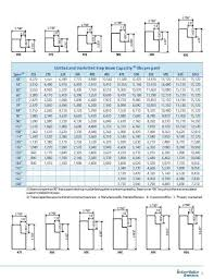 27 Curious Pallet Racking Capacity Chart