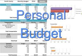 Personal Household Budget Personal Household Budget Family Income Expense Tracker Etsy