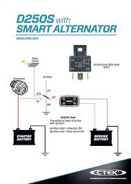 can i use a ctek d250s dual in a vehicle with a smart alternator how does a dual battery system work at Dual Battery Charging System Diagram