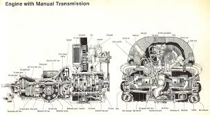 wrg 3746 vw type 3 engine diagram 1971 vw engine diagram wiring diagrams u2022 rh autonomia co vw type 3 engine parts vw