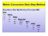 Ladder Method Metric Conversion Chart Airsentry Info
