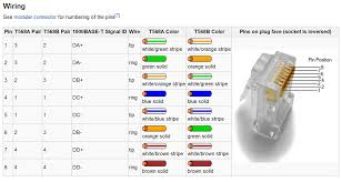 rj45 cable wiring diagram rj45 image wiring diagram usb to rj45 wiring diagram wirdig on rj45 cable wiring diagram