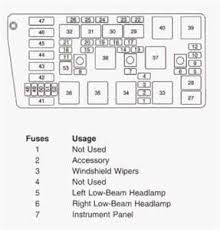 solved locations of fuse boxes in a buick lesabre fixya wiper fuse location 2003 buick lesabre