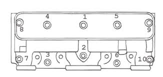 wallace racing pontiac bolt torque values pontiac head torque pattern diagram