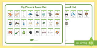 Letter Blends Consonant Clusters Primary Resources