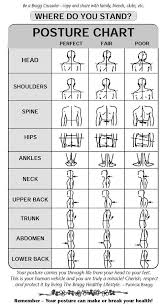 Where Do You Stand Posture Chart Bragg Live Food Products