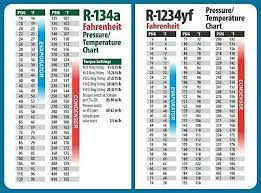 134a Refrigerant Chart