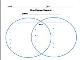 Compare And Contrast Venn Diagram Template Comparing And Contrasting Venn Diagram Template