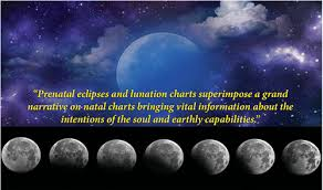 Solar Eclipse Natal Chart Prenatal Eclipses And Lunations In Natal Astrology Astrodienst