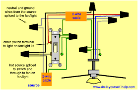 hardwiring a ceiling fan with a light controlled by a wall switch