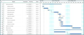 Free Chart Excel Template Simple Gantt Chart Excel Template