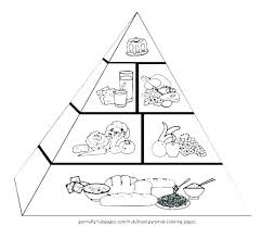 Food Pyramid Coloring Page Free Sheet New Index Of Content Kids
