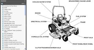 kubota zd28 wiring diagram wiring diagram zd21 parts diagrams home wiring