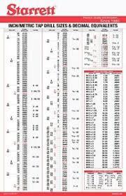 Starrett Hole Saw Size Chart