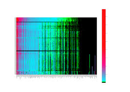 Last Fm Charts Data The Sociograph