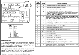 2001 oldsmobile intrigue fuse panel diagram wirdig