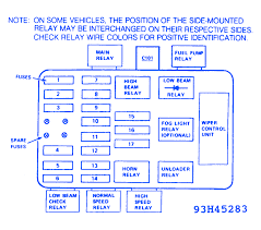 bmw 735i v6 1989 fuse box block circuit breaker diagram  carfusebox bmw 735i v6 1989 fuse box block circuit breaker diagram