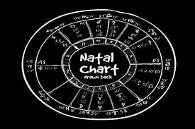 Panch Mahapurusha Yoga Five Powerful Combinations In Astrology