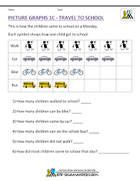 graphingets math drills pdf bar graph 4th grade for 1st graphing worksheets 8th linear equations worksheet