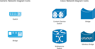 network diagram symbols and icons lucidchart network diagram icons and symbols