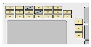 toyota corolla mk9 fuse box instrument panel 2005 jpg (1177�614 2008 toyota corolla fuse box diagram at Yoda 2004 Corolla Fuse Box