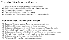 Soybean Seed Production And Nitrogen Nutrition Intechopen