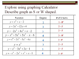 solving quadratics quadratic formula