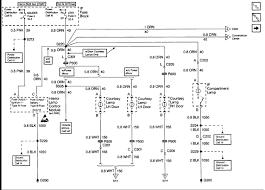 1995 k2500 gm headlight switch wiring diagram data wiring diagrams \u2022 chevy headlight switch wiring diagram 1999 chevy astro headlight switch wiring diagram data wiring rh autoglas schwelm de 1953 chevy headlight