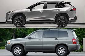 The 2019 Toyota RAV4 is Almost as Big as the Original Highlander ...
