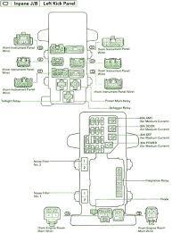 Fuse Box Diagram 1998 Toyota Avalon Xl Fuse Box for 1998 Camry