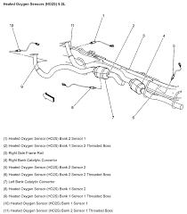 2014 silverado 1500 wiring diagram efcaviation com o2 sensor wiring harness at 2005 Suburban 02 Sensor Wiring Diagram