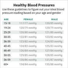 126 Best Blood Pressure Support Images Blood Pressure