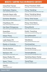 Fake News Cbcp Lists Websites Peddling Guide RwgqHA