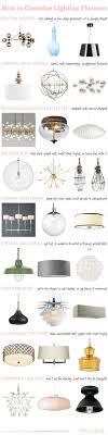 types of interior lighting. Full Size Of Flushmount Fixtures Architectural Lighting Design Book Pdf Decorative Interior Types