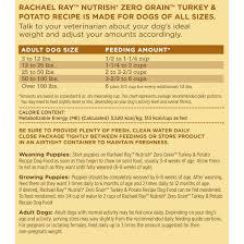 Rachael Ray Nutrish Zero Grain Dry Dog Food Turkey Potato