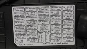 2009 hyundai sonata fuse box 2009 wiring diagrams radio fuse sonata at 2006 Hyundai Sonata Fuse Box