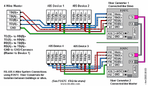 rs485 2 wire diagram images the following format applies to rs 485 connections bb eleccomlearning centerall white