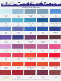 Blue Auto Paint Colors Big Books Small Girls