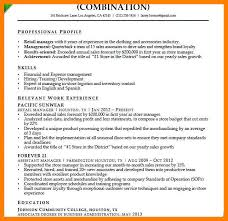 11 12 Examples Of Resumes For Retail Sales Associate