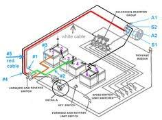 cushman wiring diagram magnificent golf cart seyofi info cushman golf cart wiring diagrams ezgo diagram