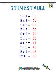 Five Times Tables Chart Times Table Chart 1 6 Tables