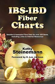 Fiber Diet Chart Ibs Ibd Fiber Charts Soluble Insoluble Fibre Data For Over 450 Items Including Links To Internet Resources