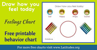 How Are You Feeling Today Printable Chart Free Printable Feelings Emotions Charts For Teachers