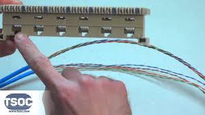 how to terminate a 6 port rj45 bix 46di modular distribution how to terminate a 6 port rj45 bix 46di modular distribution connector ep 8