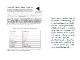 Cell City Analogy Examples Analogies Worksheets High School Primalvape Co
