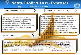 Pin By Accounting Taxation On Indian Companies Act 2013 Accounting