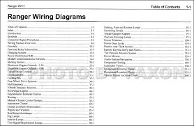 diagram ford ranger fuse diagram 96 ford ranger fuse diagram images medium size