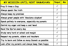 Ramadan Good Deeds Chart Google Search Islam Ramadan