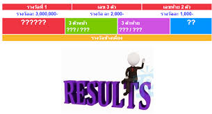 Thai Lottery Result Chart 2018 Download Today Thai Lotto Result Chart Online And You Can Also