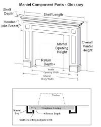 fireplace mantel wood selection and perfomance finish color chart helpful building code information ilration describing mantel return depth